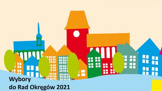Grafika ilustracyjna. Rysunkowa panorama Torunia i napis: wybory do Rad Okręgów 2021.