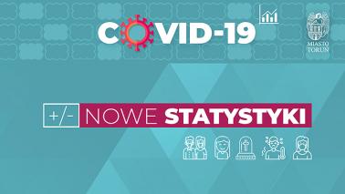 Grafika informuje o nowych danych dotyczących zakażeń COVID-19
